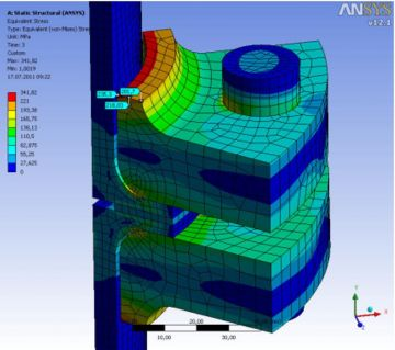 Flange calculation with finite elements analysis (FEA)